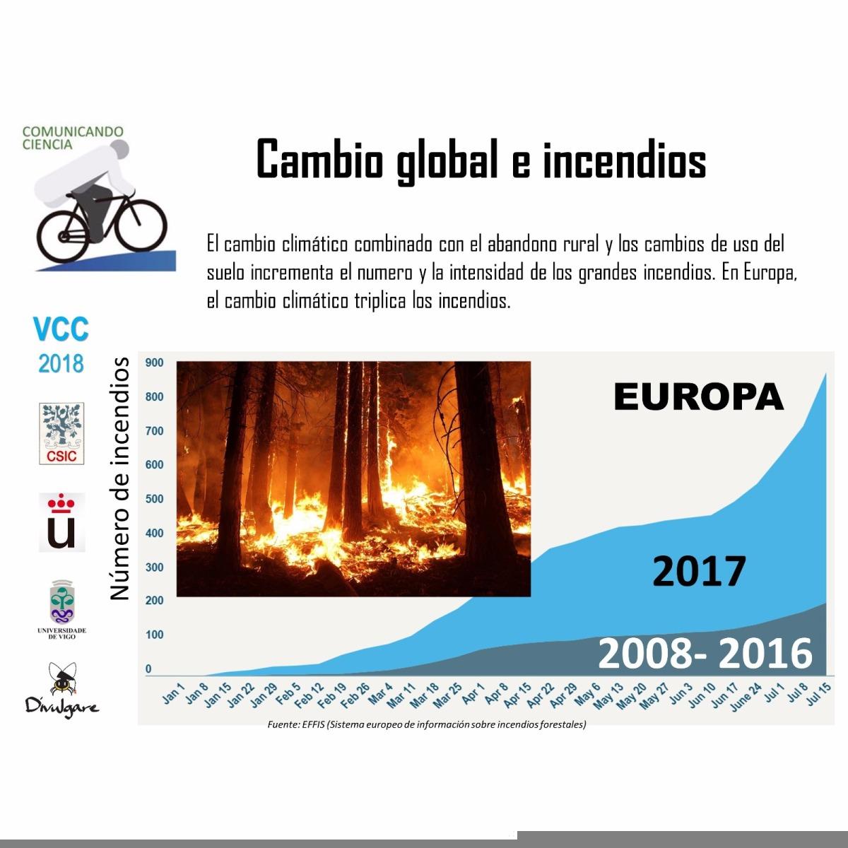 Cuarta etapa de la I Vuelta Ciclista por la Ciencia León –Salamanca