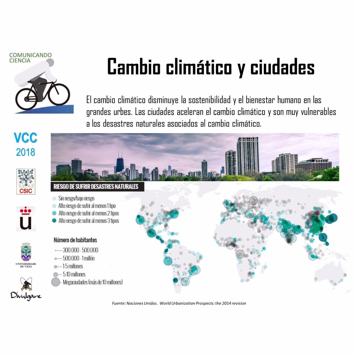 Última etapa de la I Vuelta Ciclista por la Ciencia Ávila –Móstoles